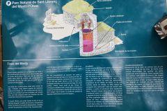 Panel informativo de las tinas del Bleda